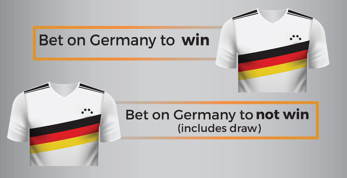 Matched Betting Germany